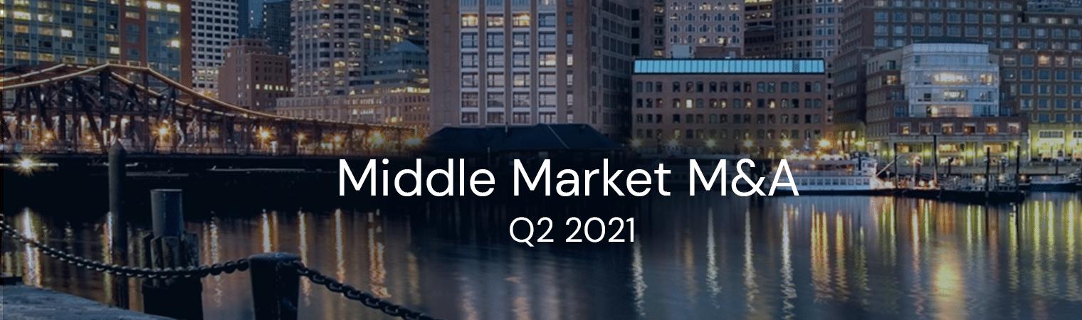 Capstone-Partners-Capital-Markets-Update-Q2-2021